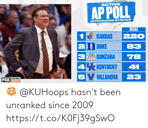 Memes, Been, and 🤖: 😳 @KUHoops hasn't been unranked since 2009 https://t.co/K0Fj39gSwO