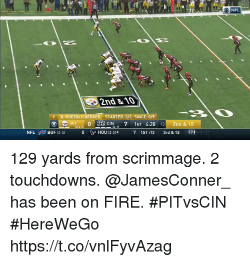 Fire, Memes, and Nfl: 0  20  NFL  2nd &10  7 B. ROETHLISBERGER STARTED: 3/3 SINCE: 0/5  PITECIN 7 1ST 4:28 13 2ND & 10  0 HOU (2-3 7 1ST 12 3rd & 13 17  12-2-1  -14-11  NFL BUF 12-31 129 yards from scrimmage. 2 touchdowns.  @JamesConner_ has been on FIRE. #PITvsCIN #HereWeGo https://t.co/vnlFyvAzag