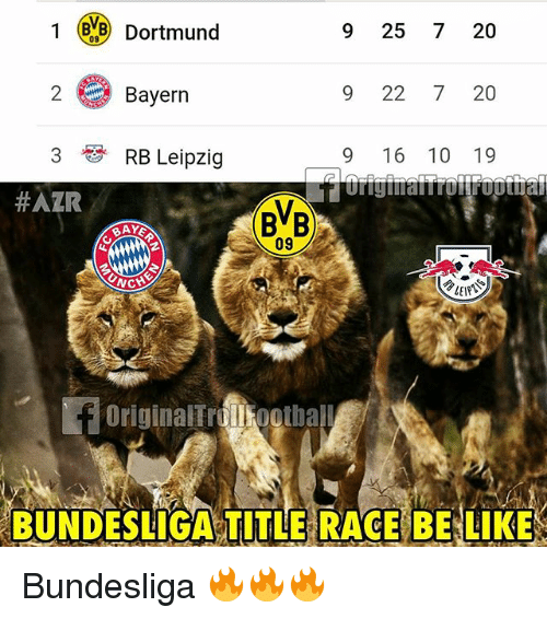 Be Like, Memes, and Race: 1 Dortmund  2 Bayern  3 RB Leipzig  9 25 7 20  09  9 22 7 20  9 16 10 19  rigrm  #AZR  BVB  09  OriginalTrollfootbal  BUNDESLIGA TITLE RACE BE LIKE Bundesliga 🔥🔥🔥
