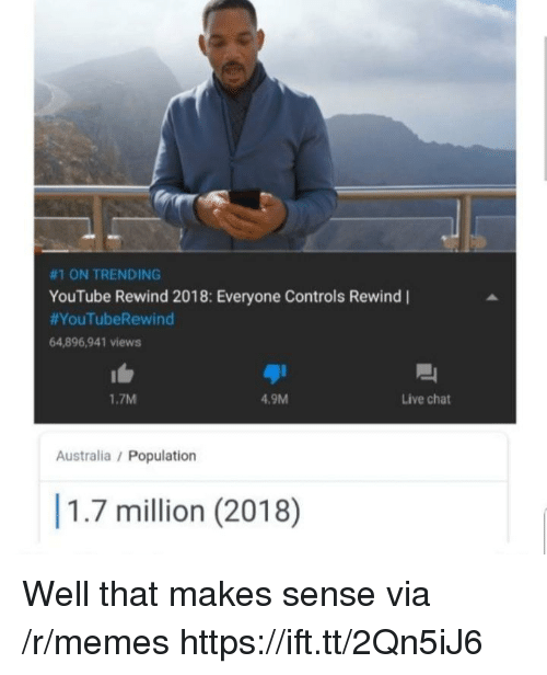 Population 1:  #1 ON TRENDING  YouTube Rewind 2018: Everyone Controls RewindI  #YouTubeRewind  64,896,941 views  1.7M  4.9M  Live chat  Australia / Population  1.7 million (2018) Well that makes sense via /r/memes https://ift.tt/2Qn5iJ6