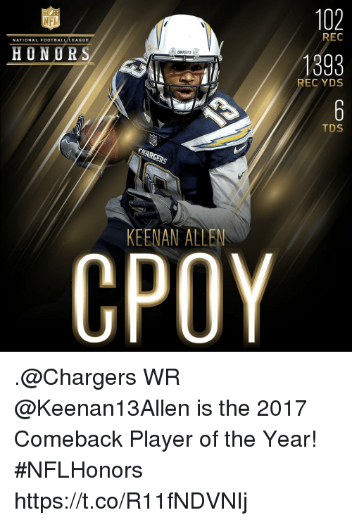 Football, Memes, and Nfl: 102  1393  NFL  REC  NATIONAL FOOTBALL LEAGUE  HONORS  REC YDS  TDS  KEENAN ALLEN  CPOY .@Chargers WR @Keenan13Allen is the 2017 Comeback Player of the Year! #NFLHonors https://t.co/R11fNDVNIj