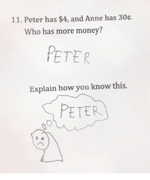 you-know-this: 11. Peter has $4, and Anne has 30.  Who has more money?  PETER  Explain how you know this.  PETER
