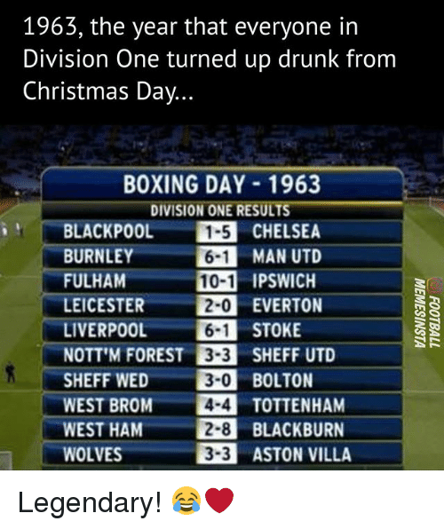 stoke: 1963, the year that everyone in  Division One turned up drunk from  Christmas Day...  BOXING DAY 1963  DIVISION ONE RESULTS  BLACKPOOL 15 CHELSEA  BURNLEY61MAN UTD  FULHAM IPSWICH  LEICESTER2-0 EVERTON  LIVERPOOL61 STOKE  NOTT'M FOREST 3-3 SHEFF UTD  SHEFF WED3-0 BOLTON  WEST BROM 4-4 TOTTENHAM  WEST HAM2-8 BLACKBURN  WOLVES  3-3 ASTON VILLA Legendary! 😂❤