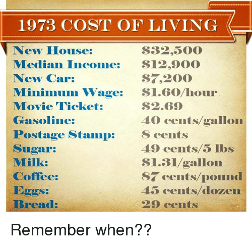 median: 1973 COST OF LIVING  $32,500  New House  Median Income: 12,000  ST, 200  New Car  Minimum wage: Si Go hour  Movie Ticket:  $2.09  40 cents/gallon  Gasoline:  Postage Stamp:  S cents  49 cents O lbs  Sugar:  $1.31 gallon  Milk:  S7 cents pound  Coffee:  45 cents dozen  Eggs:  Bread: Remember when??