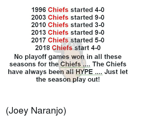 Hype, Chiefs, and Games: 1996 Chiefs started 4-0  2003 Chiefs started 9-0  2010 Chiefs started 3-0  2013 Chiefs started 9-0  2017 Chiefs started 5-0  2018 Chiefs start 4-0  No playoff games won in all thesee  seasons for the Chiefs.... The Chiefs  have alwavs been all HYPE Just let  the season play out! (Joey Naranjo)