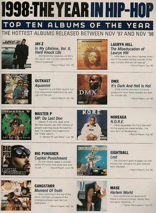 """DMX: 1998THEYEARIN HIP-HOP  TOP TEN ALBUMS OF THE YEAR  THE HOTTEST ALBUMS RELEASED BETWEEN NOV '97 AND NOV '98  JAY-Z  LAURYN HILL  The Miseducation of  Lauryn Hill  LAURYN HILE  In My Lifetime, Vol. Il,  Hard Knock Life  champonship seasons-to MCs  a Jayz-ate not only parned for  whot does it say about hip hop when  one ofthe better hiphoo tecords of the  they'te expected  ear contains little actual rapping?  -Reoond Report, Nov 98  Ancerd Raport Sep """"8  OUTKAST  Aquemini  DMX  It's Dark And Hell Is Hot  Aquemini is a briliant recond Let  that uneeuvocal statement be sad  rght off the bot  DMX  DMX and his op notch inhouse  producton tean have dcodod any one-  hit wonder tak  MASTERP  MP: Da Last Don  NOREAGA  N.O.R.E  Master P not ony does whet  Seinfeld couldn't do with millons of  poople watching (save the bos: for  astl he creatos tho bluoprint for  the finde album.  What separates him from the rest?  t's his signature characceristic his  own fommn of Ncrebonics.  General Ps Last Sand Jy 98  BIG  PUN  BIG PUNISHER  Capital Punishment  EIGHTBALL  Lost  4's the rotund rapper's wicked  sense of humor that oives this join  the Southeen gant ergages us with  stories that compare his pest and pre  sent Ifestylos  -Record Report Juy 188  GANGSTARR  Moment Of Truth  MASE  Harlem World  never wavering in the eve of the  stotm, hho top's purveyors of tho  undergrcund have rison iko brus  charnpions  how could one no: spprove of  Mase's witty punchines, canchy fiow  and pory charisma.7  Record Report May 8"""