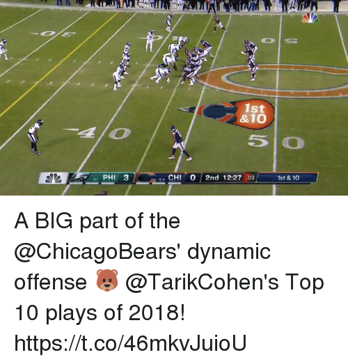 chicagobears: 1st  &10  5 0  1st & 10  7 PHI 3  4 CHI 0 2nd 12:27 :03  12-4  9-7 A BIG part of the @ChicagoBears' dynamic offense 🐻  @TarikCohen's Top 10 plays of 2018! https://t.co/46mkvJuioU