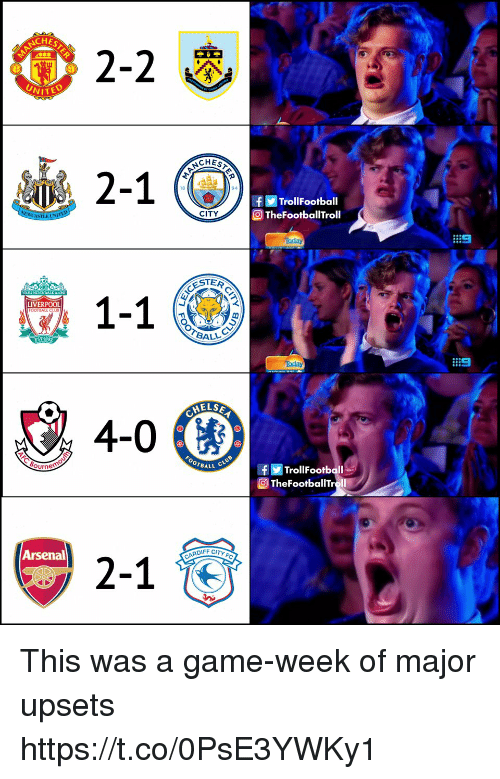 Arsenal, Memes, and Liverpool F.C.: 2-2  2-1 (  1-1  4-0  UNITE  94  f TrollFootball  TheFootballTroll  CITY  IS  TER  LIVERPOOL  ALL  EST-1892  iiiS  CHELS  BALL CLU  fTrollFootball  TheFootballTr  ourn  DIFF CITY  Arsenal This was a game-week of major upsets https://t.co/0PsE3YWKy1
