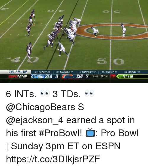 chicagobears: 2 RB, 2 TE, I WR  20 PENNY RB 38 MADDEN FB 81 VANNETT TE 88 DISSLY  TE 18 BROWN WR  CHI 7 2ND 8:54 18  1ST & 10 6 INTs. 👀 3 TDs. 👀  @ChicagoBears S @ejackson_4 earned a spot in his first #ProBowl!  📺: Pro Bowl   Sunday 3pm ET on ESPN https://t.co/3DIkjsrPZF