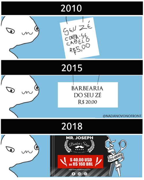 Barber, Pt-Br (Brazilian Portuguese), and International: 2010  CORTA-9  CABELO  RS5,00  2015  BARBEARIA  DO SEU ZE  R$ 20.00  @NADANOVONOFRONT  2018  MR. JOSEPH  Barber  $40,00 USID  oR R$ 160 BRL  SHAVE