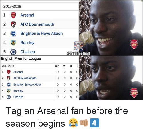 Arsenal, Chelsea, and Memes: 2017-2018  Arsenal  2 AFC Bournemouth  3 Brighton & Hove Albion  4 Burnley  5 () Chelsea  TrollFoothall  English Premier League  2017-2018  Arsenal  2AFC Bournemouth  13 © Brighton & Hove Albion  4  Burnley  5  Chelsea Tag an Arsenal fan before the season begins 😂👊🏽4️⃣