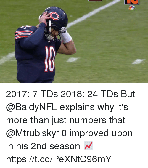 Memes, 🤖, and Tds: 2017: 7 TDs 2018: 24 TDs  But @BaldyNFL explains why it's more than just numbers that @Mtrubisky10 improved upon in his 2nd season 📈 https://t.co/PeXNtC96mY
