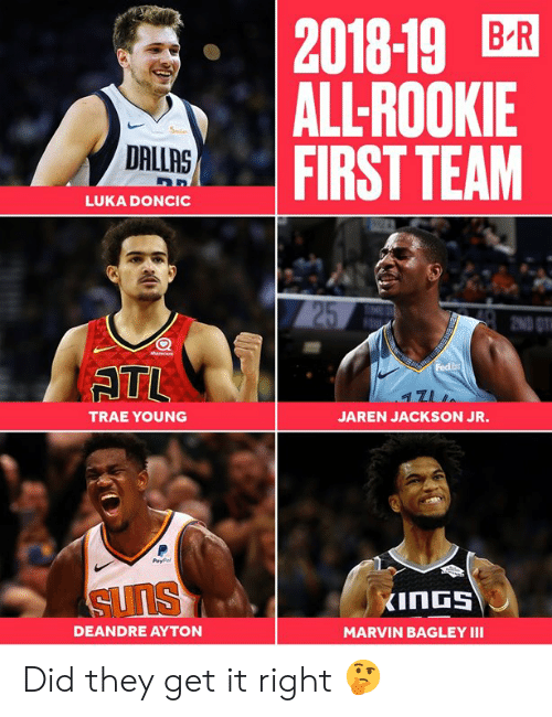 Uns: 2018-19 BR  ALLROOKIE  FIRST TEAM  DALLAS  LUKA DONCIC  TRAE YOUNG  JAREN JACKSON JR  unS  DEANDRE AYTON  MARVIN BAGLEY III Did they get it right 🤔