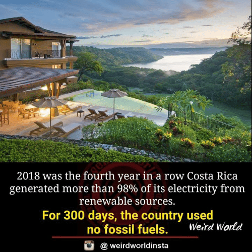 Generated: 2018 was the fourth year in a row Costa Rica  generated more than 98% of its electricity from  renewable sources.  For 300 days, the country used  no fossil fuels.  Weird World  @ weirdworldinsta