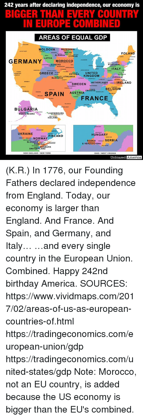"""European Union: 242 years after declaring independence, our economy is  BIGGER THAN EVERY COUNTRY  IN EUROPE COMBINED  AREAS OF EQUAL GDP  MOLDOVA MACEDONIA  MALTA  ALBANIACYPRUS  POLAND  LATVIA  LIECNTENSTEN KOSOVO  PORTUGAL  ITALY  ESTONIA UNITED  SLÖVENIA LITHUANIA KINGDOM  GREECEE  CZECHIA  SEHERLANDS IRELAND  CROATIA RSELLES  AUSTRIA CROATIA """"ARitun . BELa iuM  ー. SPAIN  FANCE  BULGARIA  MONTENEGRO ,"""" ·LUXEMBOURG  ICELAND  UKRAINE  COESSA ESOV. NORWAY  HUNGARY  FINLAND  BOSNIA SERBIA  SLOVAKIAIRAs  & HERZEGOVINA  ROMANIAON  DENMARK  SWITZERLAND  NEW ENGLAND /NEW YORK  OHIO WEST VIRGINIA  Unbiased America (K.R.) In 1776, our Founding Fathers declared independence from England.  Today, our economy is larger than England.  And France.  And Spain, and Germany, and Italy…  …and every single country in the European Union.  Combined.  Happy 242nd birthday America.  SOURCES: https://www.vividmaps.com/2017/02/areas-of-us-as-european-countries-of.html https://tradingeconomics.com/european-union/gdp https://tradingeconomics.com/united-states/gdp Note: Morocco, not an EU country, is added because the US economy is bigger than the EU's combined."""