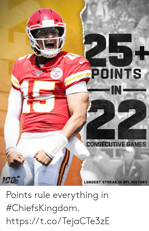 Memes, Nfl, and Games: 25+  POINTS  -IN  22  CONSECUTIVE GAMES  LONGEST STREAK IN NFL HISTORY Points rule everything in #ChiefsKingdom. https://t.co/TejaCTe3zE