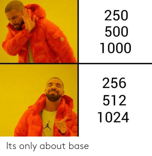Its Only: 250  500  1000  256  512  1024 Its only about base