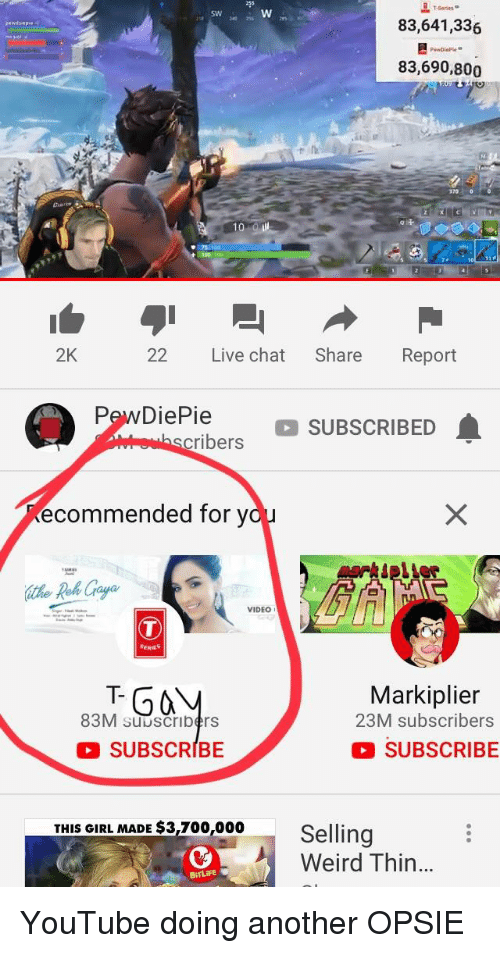 Markipl: 255  T-Series  SW  83,641,336  83,690,800  3702 0  2K  22 Live chat Share Report  PewDiePie  SUBSCRIBED  scribers  ecommended for v  markipl  VIDEO  RERES  Markiplier  83M suuscribers  SUBSCRÍBE  23M subscribers  SUBSCRIBE  THIS OIEL MADE $3,Zoo, 000  Selling  Weird Thin..  BITLIFE