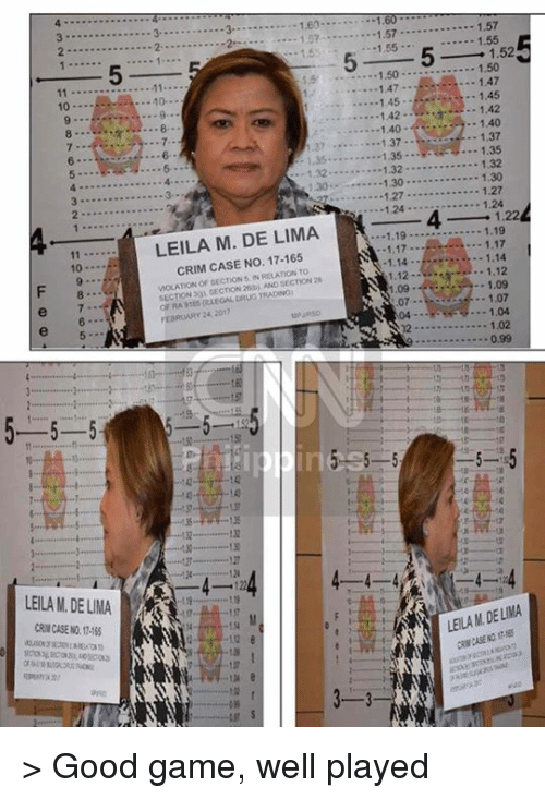 De Lima: 3 --------3 -----------3---------- -1 en------ --160TR  1.57  ----1.57 1.57  1.55  1.55  1.52  1.50  -----147 1.47  1.45  1.45 142  t------ 1.42  ----1.40 1.40  1.37  --e 1.37  1.35  1.32  132  30-- -1.30 1.30  1.27  1.27  1.24  4 1.22  LEILA M. DE LIMA  1.19  1.19  1.17  1.17  CRIM CASE NO. 17-165  IN RELATION  1.14  1.14  1.12  1.12  OF SECTIONS AND SECTION 28  20Kbi SECTION 1.09  04 1.04  O2 1.02  a........ 0,990  LEILAM DE LIMA  LEIAMDELIMA  3- 3 > Good game, well played