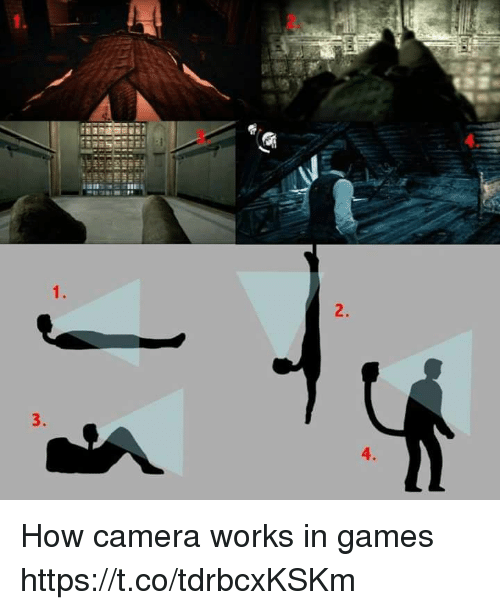 Camera, Games, and How: 3.  4.  2.  3.  4. How camera works in games https://t.co/tdrbcxKSKm