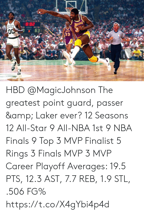 All Star: 3. HBD @MagicJohnson The greatest point guard, passer & Laker ever?   12 Seasons  12 All-Star 9 All-NBA 1st 9 NBA Finals 9 Top 3 MVP Finalist 5 Rings 3 Finals MVP 3 MVP   Career Playoff Averages:  19.5 PTS, 12.3 AST, 7.7 REB, 1.9 STL, .506 FG% https://t.co/X4gYbi4p4d