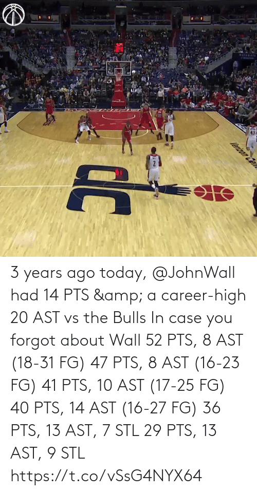 Forgot: 3 years ago today, @JohnWall had 14 PTS & a career-high 20 AST vs the Bulls  In case you forgot about Wall 52 PTS, 8 AST (18-31 FG) 47 PTS, 8 AST (16-23 FG) 41 PTS, 10 AST (17-25 FG) 40 PTS, 14 AST (16-27 FG)  36 PTS, 13 AST, 7 STL 29 PTS, 13 AST, 9 STL   https://t.co/vSsG4NYX64