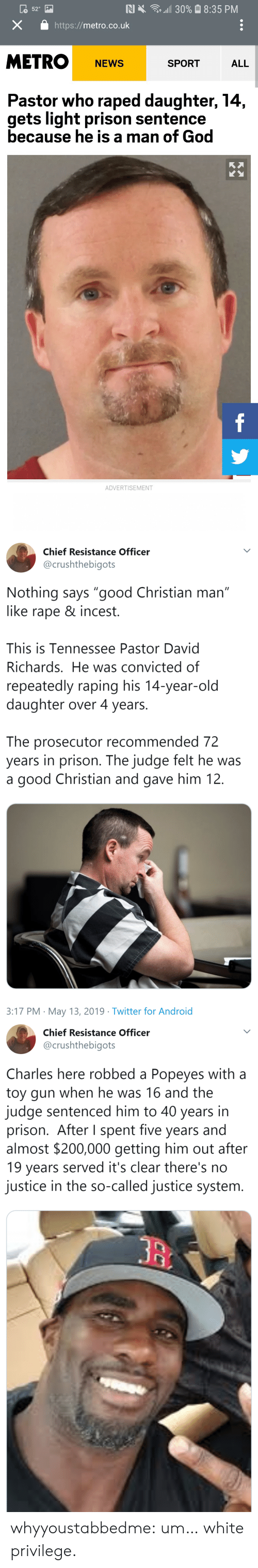 "Android, God, and News: 30% 8:35 PM  N X  52  X  http://metro.co.uk  METRO  SPORT  NEWS  ALL  Pastor who raped daughter, 14,  gets light prison sentence  because he is a man of God  f  ADVERTISEMENT   Chief Resistance Officer  @crushthebigots  Nothing says ""good Christian man""  like rape & incest.  II  This is Tennessee Pastor David  Richards. He was convicted of  repeatedly raping his 14-year-old  daughter over 4 years.  The prosecutor recommended 72  years in prison. The judge felt he was  good Christian and gave him 12.  a  3:17 PM May 13, 2019 Twitter for Android   Chief Resistance Officer  @crushthebigots  Charles here robbed a Popeyes with a  toy gun when he was 16 and the  judge sentenced him to 40 years in  prison. After I spent five years and  almost $200,000 getting him out after  19 years served it's clear there's no  justice in the so-called justice system. whyyoustabbedme:  um… white privilege."