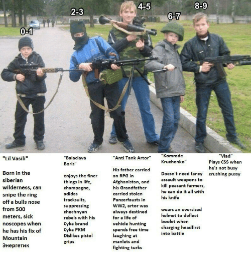 """Adidas, Life, and Pussy: 4-5  8-9  2-3  6-7  """"Komrade  Kruchenko""""  """"Vlad""""  Plays CSS when  he's not busy  crushing pussy  """"Balaclava  Boris""""  """"Lil Vasili""""  """"Anti Tank Artor""""  Born in the  siberian  wilderness, can  snipe the ring  off a bulls nose  from 500  meters, sick  noscopes when  he has his fix of  Mountain  Энергетик  His father carried  an RPG in  Afghanistan, and  his Grandfather ill peasant farmers,  carried stolen  Panzerfausts in  WW2, artor was  always destined  for a life of  vehicle hunting  spends free time charging headfirst  laughing at  manlets and  fighting turks  Doesn't need fancy  assault weapons to  enjoys the finer  things in life,  champagne,  adidas  tracksuits,  suppressing  chechnyan  rebels with his  Cyka brand  Cyka PKM  Dislikes pistol  grips  he can do it all with  his knife  wears an oversized  helmet to deflect  boolet when  into battle"""