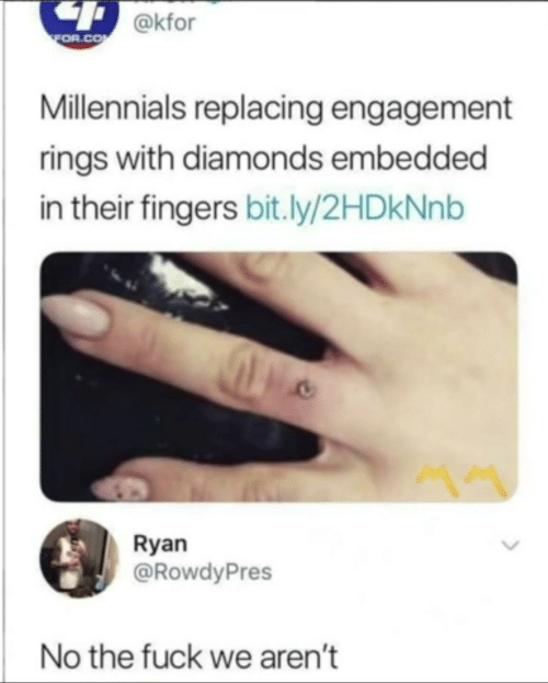 Engagement: 4 @kfor  FOR.CO  Millennials replacing engagement  rings with diamonds embedded  in their fingers bit.ly/2HDkNnb  Ryan  @RowdyPres  No the fuck we aren't