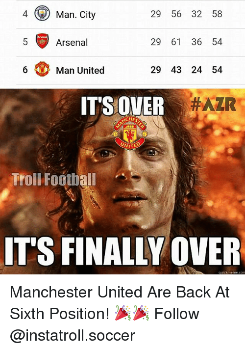 Arsenal, Football, and Meme: 4 O Man. City  29 56 32 58  29 61 36 54  Arsenal  Man United  29 43 24 54  HAZR  IT'S OVER  CHES  NITED  Troll Football  IT'S FINALLY OVER  quick meme com Manchester United Are Back At Sixth Position! 🎉🎉 Follow @instatroll.soccer