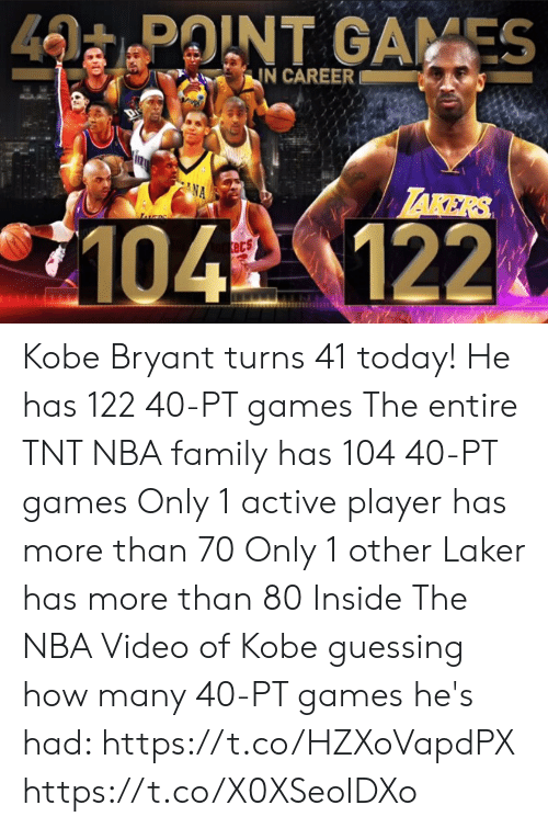 ets: 40 POINT GAMES  IN CAREER  LAKERS  NA  LS  104 122.  ets Kobe Bryant turns 41 today!  He has 122 40-PT games The entire TNT NBA family has 104 40-PT games Only 1 active player has more than 70 Only 1 other Laker has more than 80  Inside The NBA Video of Kobe guessing how many 40-PT games he's had: https://t.co/HZXoVapdPX https://t.co/X0XSeoIDXo