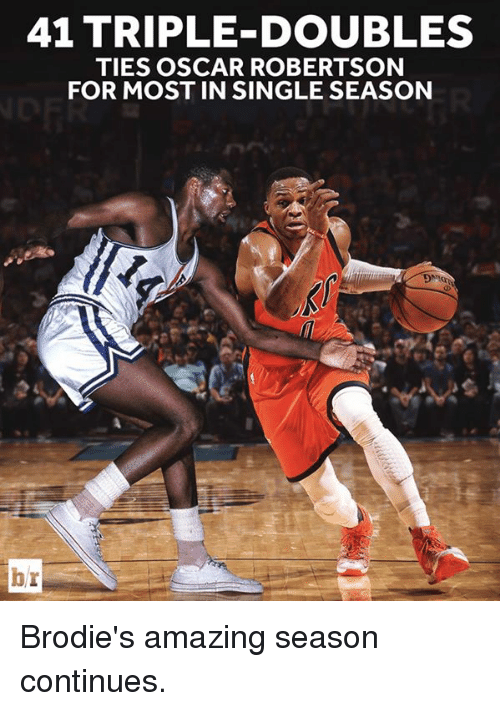 oscar robertson: 41 TRIPLE DOUBLES  TIES OSCAR ROBERTSON  FOR MOST IN SINGLE SEASON  br Brodie's amazing season continues.