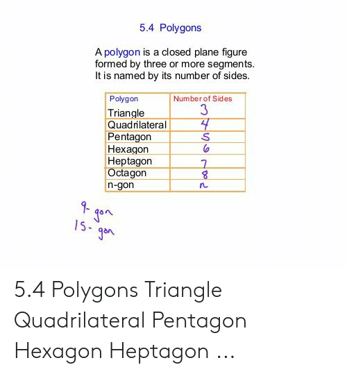 54 Polygons a Polygon Is a Closed Plane Figure Formed by