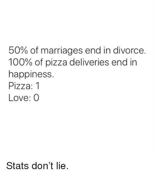 Anaconda, Gym, and Love: 50% of marriages end in divorce.  100% of pizza deliveries end in  happiness.  Pizza: 1  Love: O Stats don't lie.