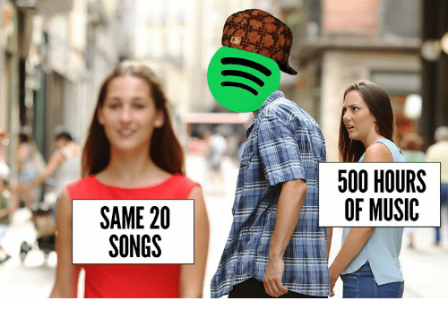Music, Songs, and Humans of Tumblr: 500 HOURS  OF MUSIC  SAME 20  SONGS