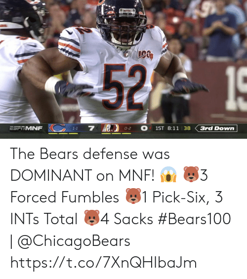 Memes, Bears, and 🤖: 52 15  KC 13 7  O  1ST 8:11 |38  3rd Down  ESPRMNF  0-2  1-1 The Bears defense was DOMINANT on MNF! ? ?3 Forced Fumbles ?1 Pick-Six, 3 INTs Total ?4 Sacks  #Bears100 | @ChicagoBears https://t.co/7XnQHIbaJm