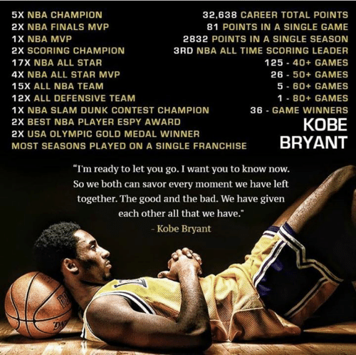 "Winners: 5X NBA CHAMPION  2X NBA FINALS MVP  1X NBA MVP  2X SCORING CHAMPION  17X NBA ALL STAR  4X NBA ALL STAR MVP  15X ALL NBA TEAM  12X ALL DEFENSIVE TEAM  1X NBA SLAM DUNK CONTEST CHAMPION  2X BEST NBA PLAYER ESPY AWARD  2X USA OLYMPIC GOLD MEDAL WINNER  MOST SEASONS PLAYED ON A SINGLE FRANCHISE  32,638 CAREER TOTAL POINTS  81 POINTS IN A SINGLE GAME  2832 POINTS IN A SINGLE SEASON  3RD NBA ALL TIME SCORING LEADER  125-40+ GAMES  26 50+ GAMES  5-60+ GAMES  1 80+ GAMES  36 GAME WINNERS  KOBE  BRYANT  ""Im ready to let you go. I want you to know now.  So we both can savor every moment we have left  together. The good and the bad. We have given  each other all that we have.""  Kobe Bryant"