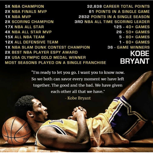 """All Star, Bad, and Dunk: 5X NBA CHAMPION  32,638  CAREER TOTAL POINTS  2X NBA FINALS MVP  81 POINTS IN A SINGLE GAME  1X NBA MVP  2832 POINTS IN A SINGLE SEASON  2X SCORING CHAMPION  3RD NBA ALL TIME SCORING LEADER  17X NBA ALL STAR  125 40+ GAMES  4X NBA ALL STAR MVP  26  50+ GAMES  15X ALL NBA TEAM  5- 60+ GAMES  12X ALL DEFENSIVE TEAM  1 80+ GAMES  1X NBA SLAM DUNK CONTEST CHAMPION  36  GAME WINNERS  KOBE  2X BEST NBA PLAYER ESPY AWARD  2X USA OLYMPIC GOLD MEDAL WINNER  MOST SEASONS PLAYED ON A SINGLE FRANCHISE  BRYANT  """"I'm ready to let you go. I want you to know now.  So we both can savor every moment we have left  together. The good and the bad. We have given  each other all that we have.""""  Kobe Bryant"""