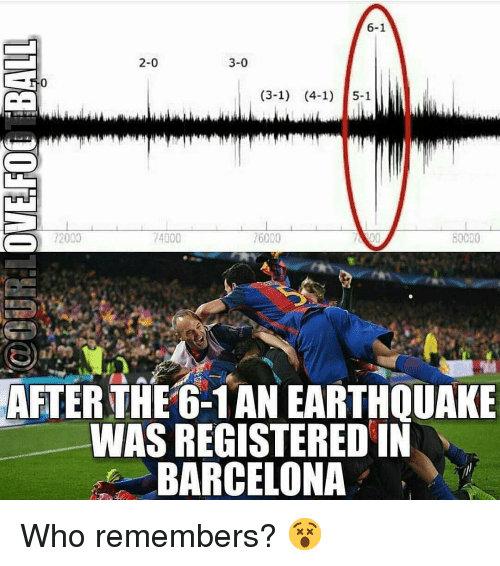 Barcelona, Memes, and Earthquake: 6-1  2-0  3-0  0  (3-1) (4-1) 5-1  72000  74000  7600  80000  AFTER THE 6-1AN EARTHQUAKE  WAS REGISTERED IN  BARCELONA Who remembers? 😵