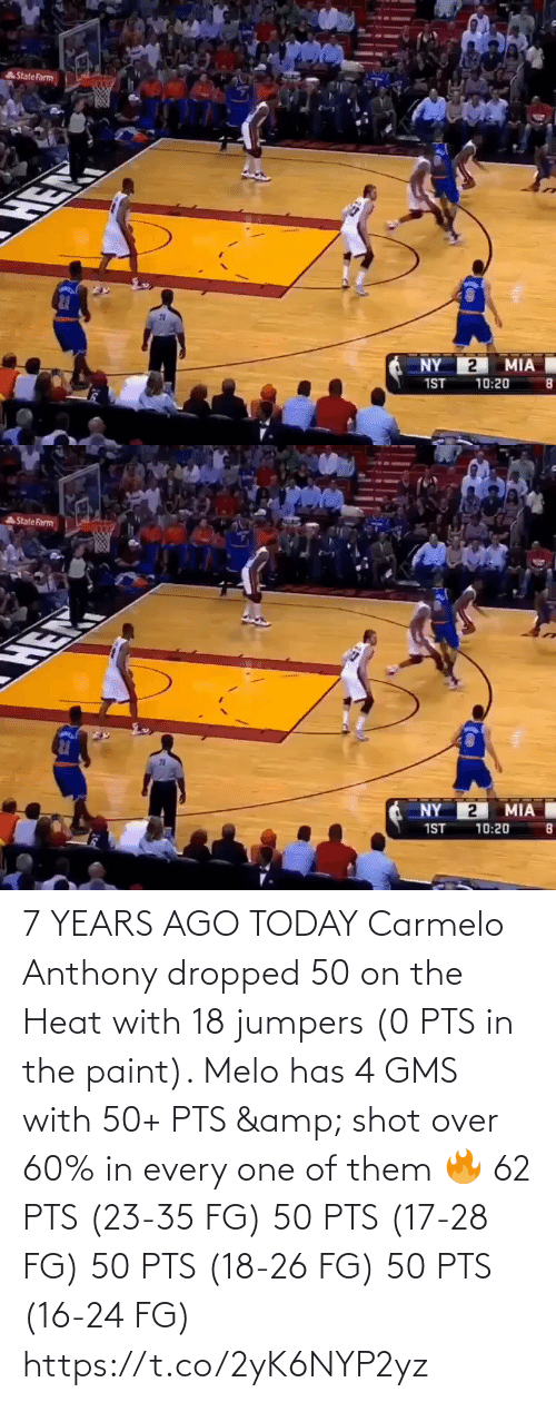 over: 7 YEARS AGO TODAY Carmelo Anthony dropped 50 on the Heat with 18 jumpers (0 PTS in the paint).   Melo has 4 GMS with 50+ PTS & shot over 60% in every one of them 🔥  62 PTS (23-35 FG) 50 PTS (17-28 FG) 50 PTS (18-26 FG) 50 PTS (16-24 FG) https://t.co/2yK6NYP2yz
