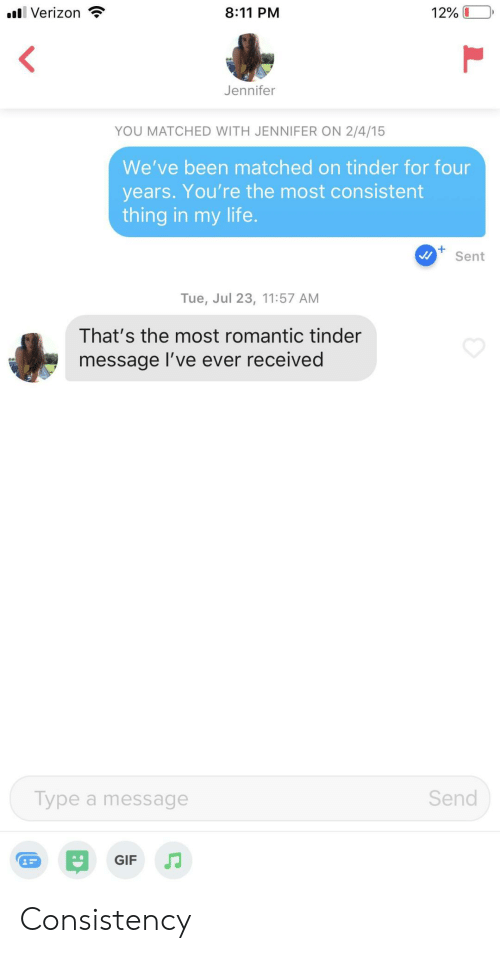 jennifer: 8:11 PM  l Verizon  12%  Jennifer  YOU MATCHED WITH JENNIFER ON 2/4/15  We've been matched on tinder for four  years. You're the most consistent  thing in my life.  Sent  Tue, Jul 23, 11:57 AM  That's the most romantic tinder  message I've ever received  Send  Type a message  GIF Consistency