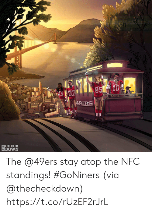San Francisco 49ers, Memes, and 🤖: 85 10  s97  4.9ERS  |CHECK  DOWN The @49ers stay atop the NFC standings! #GoNiners  (via @thecheckdown) https://t.co/rUzEF2rJrL