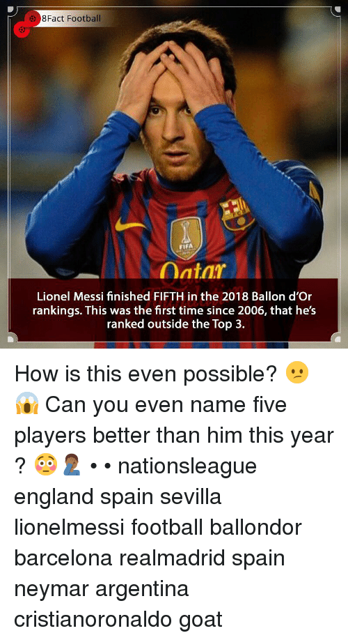 Barcelona, England, and Fifa: 8Fact Football  53  FIFA  Lionel Messi finished FIFTH in the 2018 Ballon d'Or  rankings. This was the first time since 2006, that he's  ranked outside the Top 3. How is this even possible? 😕😱 Can you even name five players better than him this year ? 😳🤦🏾‍♂️ • • nationsleague england spain sevilla lionelmessi football ballondor barcelona realmadrid spain neymar argentina cristianoronaldo goat