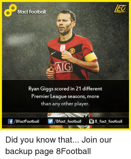 Giggly: 8fact Football  AIG  Ryan Giggs scored in 21 different  Premier League seasons, more  than any other player  8factFootball  8fact football  8 fact football Did you know that...  Join our backup page 8Football