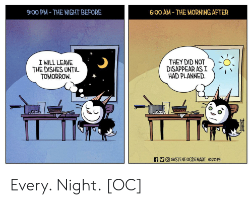 Tomorrow, Will, and Did: 9:00 PM- THE NIGHT BEFORE  6:00 AM THE MORNING AFTER  I WILL LEAVE  THE DISHES UNTIL  TOMORROW  THEY DID NOT  DISAPPEAR AS I  HAD PLANNED.  0  ECO) @STEVEOGDENART ⓒ2019 Every. Night. [OC]