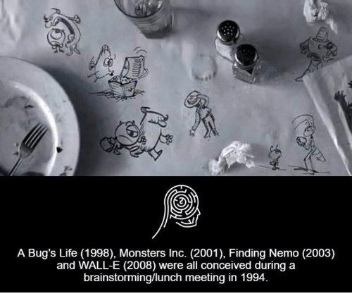 Conceivment: A Bug's Life (1998), Monsters Inc. (2001), Finding Nemo (2003)  and WALL-E (2008) were all conceived during a  brainstorming/lunch meeting in 1994.