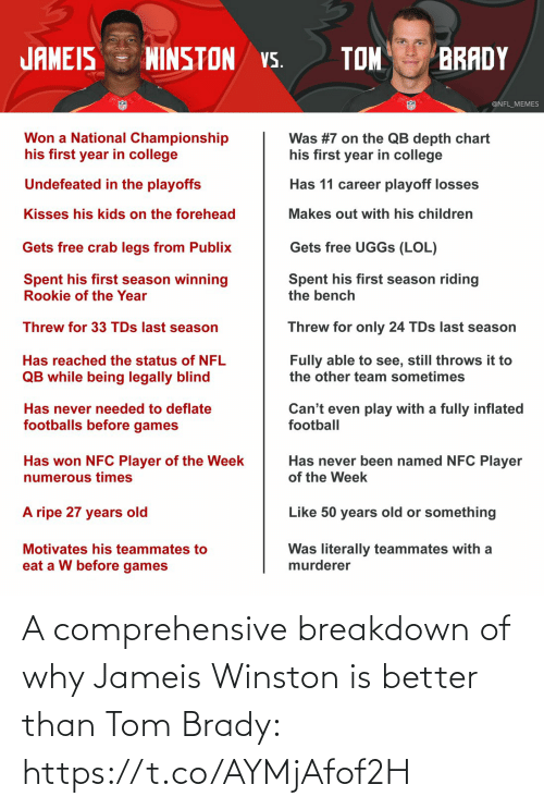 better: A comprehensive breakdown of why Jameis Winston is better than Tom Brady: https://t.co/AYMjAfof2H