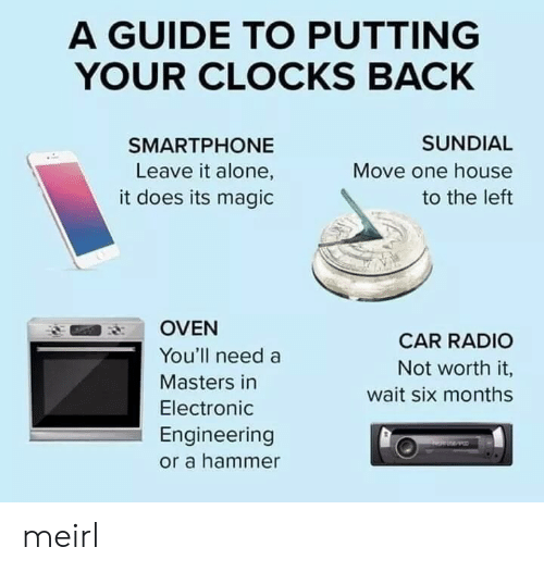 hammer: A GUIDE TO PUTTING  YOUR CLOCKS BACK  SUNDIAL  SMARTPHONE  Leave it alone,  Move one house  it does its magic  to the left  OVEN  CAR RADIO  You'll need a  Not worth it,  Masters in  wait six months  Electronic  Engineering  or a hammer meirl