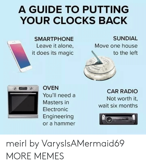 hammer: A GUIDE TO PUTTING  YOUR CLOCKS BACK  SUNDIAL  SMARTPHONE  Leave it alone,  Move one house  it does its magic  to the left  OVEN  CAR RADIO  You'll need a  Not worth it,  Masters in  wait six months  Electronic  Engineering  or a hammer meirl by VarysIsAMermaid69 MORE MEMES