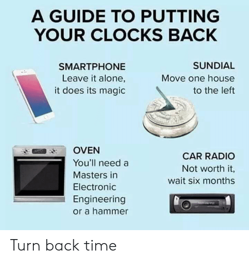 hammer: A GUIDE TO PUTTING  YOUR CLOCKS BACK  SUNDIAL  SMARTPHONE  Move one house  Leave it alone,  it does its magic  to the left  OVEN  CAR RADIO  You'll need a  Not worth it,  Masters in  wait six month:s  Electronic  Engineering  or a hammer Turn back time